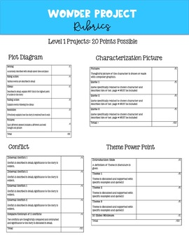 Wonder Project Menu with Rubrics