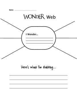 Wonder (Questioning) Graphic Organizer Pack: Comprehension Strategy