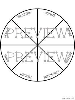 Wonder Story Elements Wheel