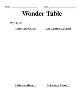 Wonder Table Activity