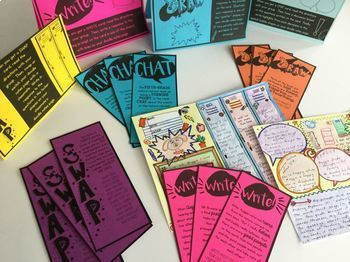 Wonder Task Cards and Doodle Notes - End of the Book Activity!