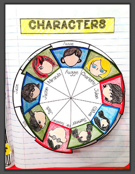 WONDER, BY R.J. PALACIO: CHARACTER WHEEL INTERACTIVE NOTEBOOK ACTIVITY