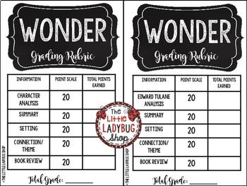 Wonder Novel Study- Book Review Brochures -Wonder by R.J. Palacio