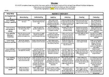 Wonder by RJ Palacio - Blooms Gardner Multiple Intelligence Grid