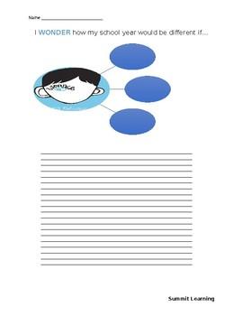 Wonder creative writing- prompt starter sheet
