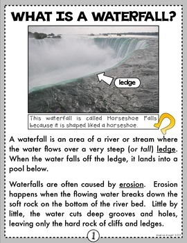 Wonderful Waterfall!  A Nonfiction SMARTICLE About Niagara Falls (Grades 2-4)
