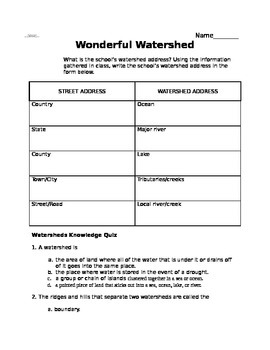Wonderful Watershed