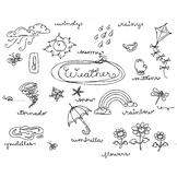 Wonderful  Weather! Biology, Meteorolgy, Kids Coloring Page & Clip Art