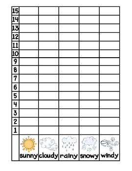 Wonderful Weather Bulletin Board Set! {graphing & tallying posters}