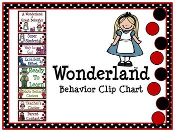 Wonderland Behavior Clip Chart