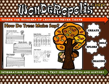 Wonderopolis How Do Trees Make Sap Writing-Non-Fiction-Geography-Weather