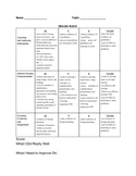 Wonderopolis Research Project Rubric