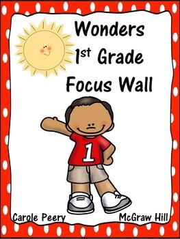 Wonders First Grade Focus Wall Editable