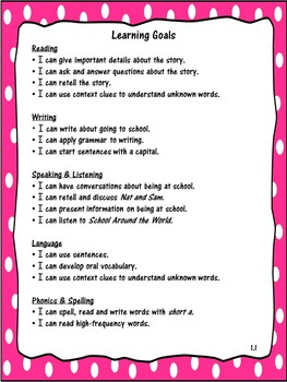 Wonders First Grade Focus Wall Editable