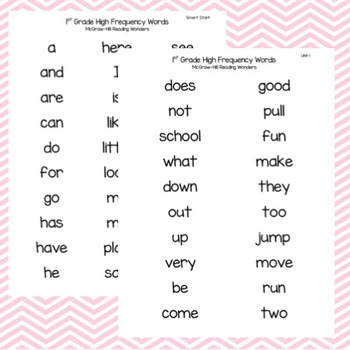 Wonders 1st Grade High Frequency Words Checklist/ Assessment