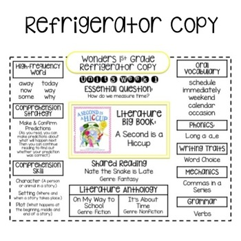 Wonders 1st Grade Unit 3 Refrigerator Copy