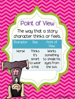 Wonders 1st Grade Unit 5 Week 1 Posters