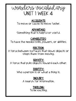 Wonders 2017 Grade 4 Unit 1 Week 4 Vocabulary Definitions