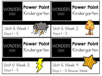 Wonders 2020. Kindergarten. Unit 6 BUNDLE. Weeks 1-4 Power Points.