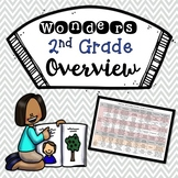 Wonders 2nd Grade Overview
