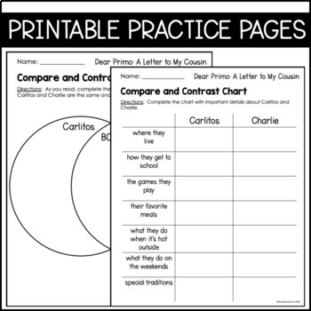 Wonders 2nd Grade Unit 4 BUNDLE: Interactive Notebook Pages and Supplements