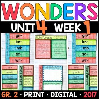 Wonders 2nd Grade, Unit 4 Week 1: Rain Forests Interactive Supplements