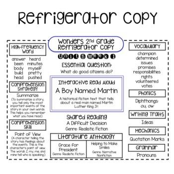 Wonders 2nd Grade Unit 5 Refrigerator Copy