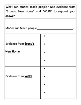 Wonders 3rd Grade Essential Question Writing Prompts (all 6 units - 60 pages)
