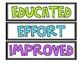Wonders 3rd Grade Focus Wall Vocabulary Display - Unit 1