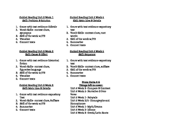 Wonders 3rd Grade Guided Reading Plans