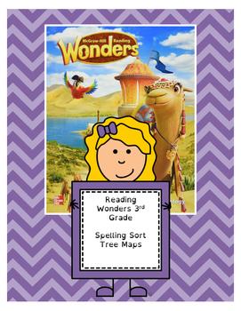 Wonders 3rd Grade Spelling Sort Tree Maps (all 6 units - 3