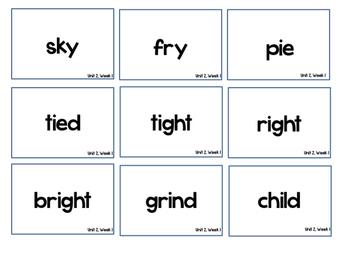 Wonders 3rd Grade Unit 2 Spelling Word Cards