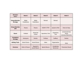 Wonders - 3rd Grade Unit Overviews