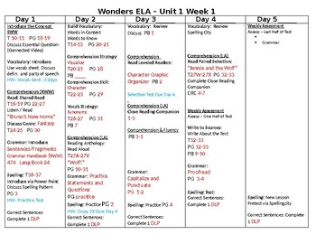 Wonders 3rd grade Lesson Plans Unit 1