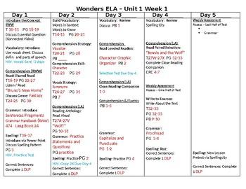 Wonders 3rd grade Lesson Plans Unit 1