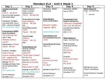 Wonders 3rd grade Lesson Plans Unit 2