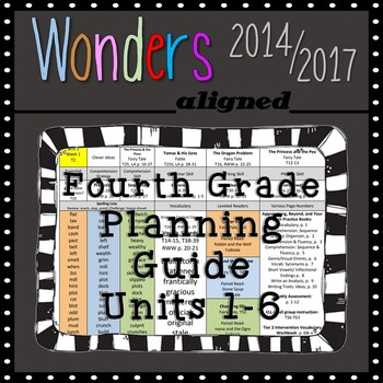 Wonders At-A-Glance Planning Guide for 4th Grade; Units 1-6