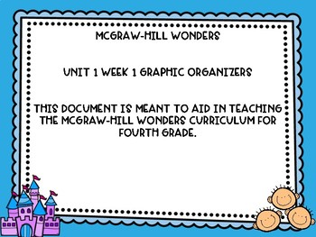 Wonders 4th Grade Unit 1 Week 1 Digital Graphic Organizers