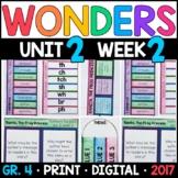 Wonders 4th Grade, Unit 2 Week 2: Ranita, The Frog Princess Supplements