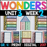 Wonders 4th Grade, Unit 3 Week 2: Aguinaldo Interactive Pages and Supplements