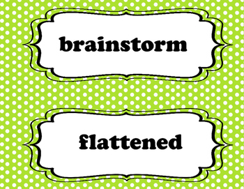 Wonders 4th Grade Vocabulary Cards
