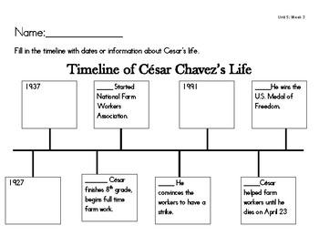 Wonders 5.3 Timeline Worksheets