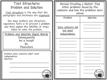 Wonders 5th Grade Interactive Journal Unit 2 BUNDLE