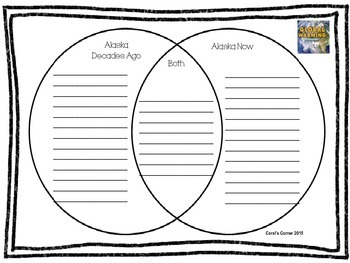 Wonders 5th Grade Interactive Journal Unit 5-Week 3