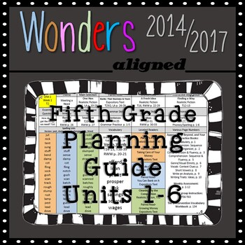 Wonders 5th Grade Planning Guide; Units 1-6