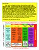 Wonders 5th Grade Unit 1 Lesson 1 Supplement