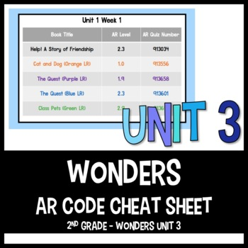 Wonders AR Quiz Number Cheat Sheet: Unit 3