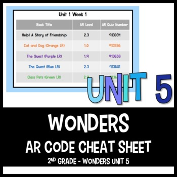 Wonders AR Cheat Sheet: Unit 5