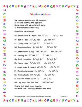 Wonders Alphabet Song