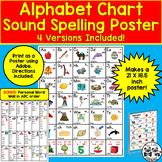 Alphabet Letter Chart Poster